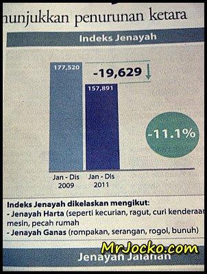 analisis_jenayah1