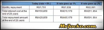 interest_rate_sample02