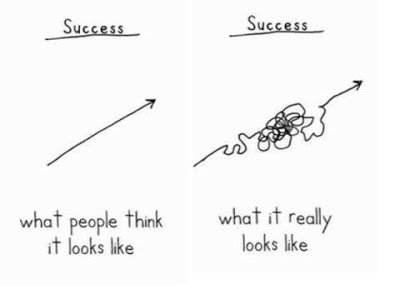 reality_of_success