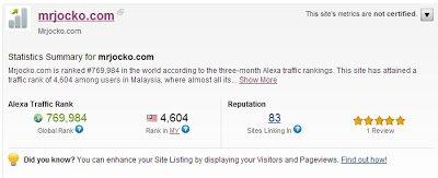 Ranking Alexa Blog Travel MrJocko Naik Lagi