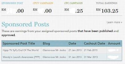 income-cash-out-nuffnang-Feb2013