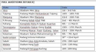 """Program """"Mencari Ramli Musim Ke 2"""" Telekom Malaysia"""