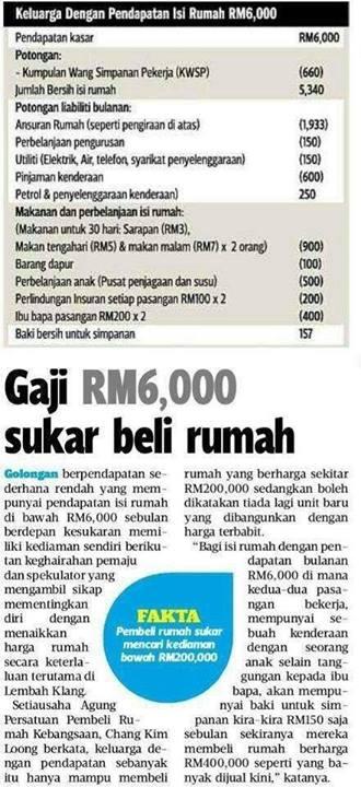 gaji-cukup-untuk-beli-rumah