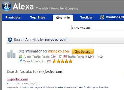 Penting Sangat Ke Ranking Alexa