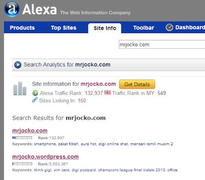 Ranking Alexa Malaysia Terkini