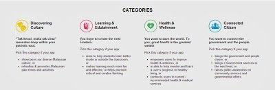 DigiCPC-Categories
