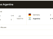 Germany vs Argentina World Cup 2014
