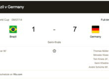 Keputusan Brazil vs Germany Final World Cup 2014