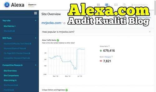 Alexa.com Penilai Kualiti Sesuatu Blog Website