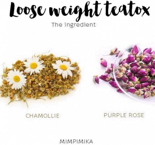 Teatox By Myna Review Slimming Tea Untuk Kesihatan