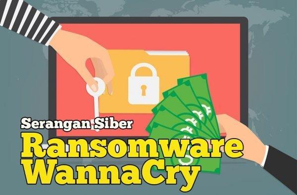 Isu Semasa Ancaman Serangan Siber Ransomware WannaCry