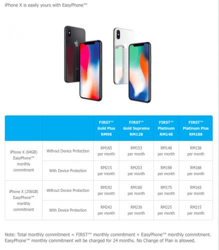 Pakej iPhone X Celcom Blue Cube
