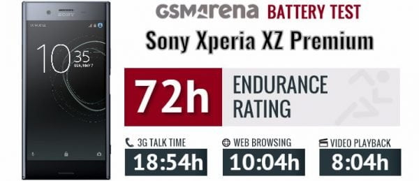 Bateri Sony Xperia XZ Premium