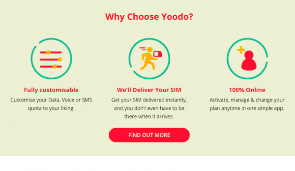 Yoodo Sim Card Malaysia 01