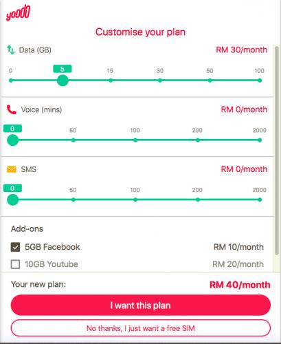 yoodo sim card malaysia harga