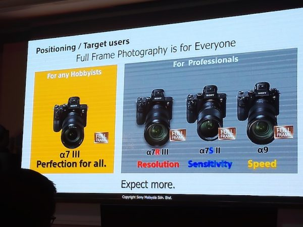 Sony A7III Full Frame Mirrorless Camera