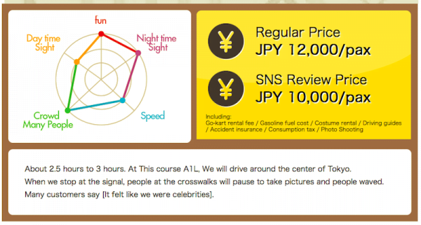 Street Kart Tour Maricar Japan Harga Pakej