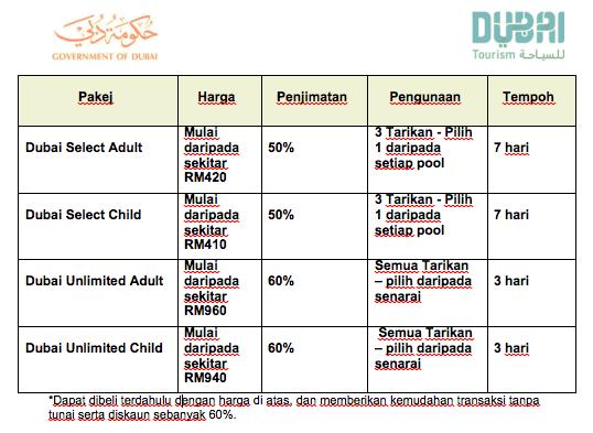 dubai city pass pakej