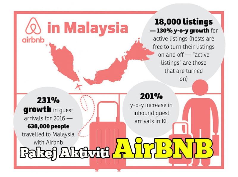Pakej Penginapan AirBNB Malaysia dan Aktiviti Pilihan Terbaik Musim Raya
