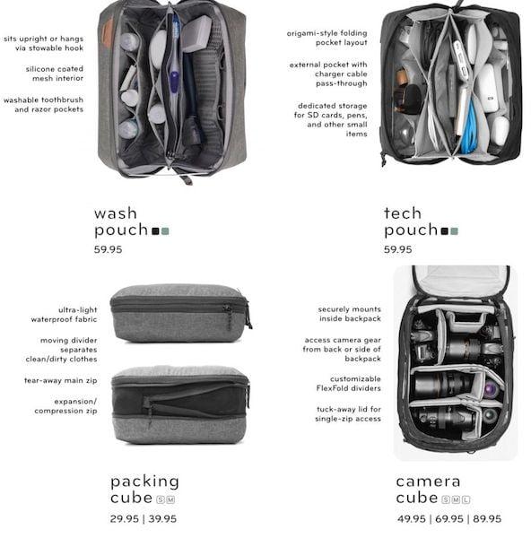 Everyday Peak Design Travel Bag