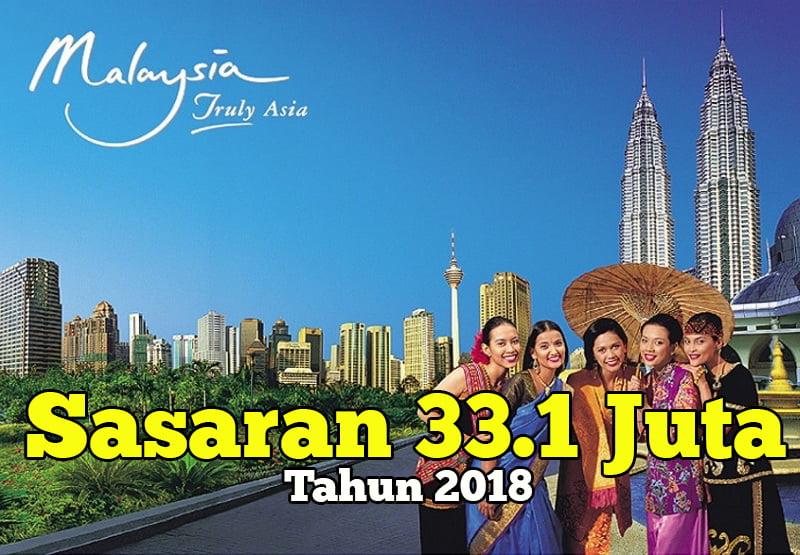 Malaysia Yakin Capai Sasaran 33.1 Juta Pelancong Tahun 2018