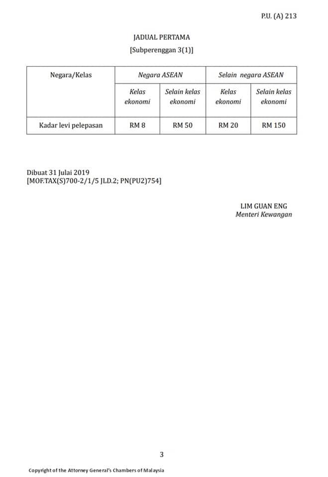 bayaran levi pelepasan 2019 malaysia 03